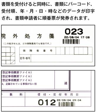書類を受付けると同時に、書類にバーコード、受付順、年・月・日・時などのデータが印字され、書類申請者に順番票が発券されます。